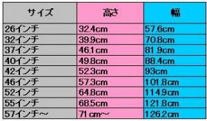 液晶テレビのサイズ表
